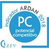 Ardán Potencial Competitivo 2018