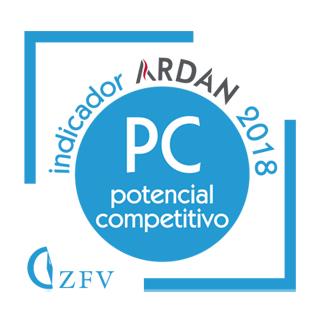 Ardan Potencial Competitivo 2018
