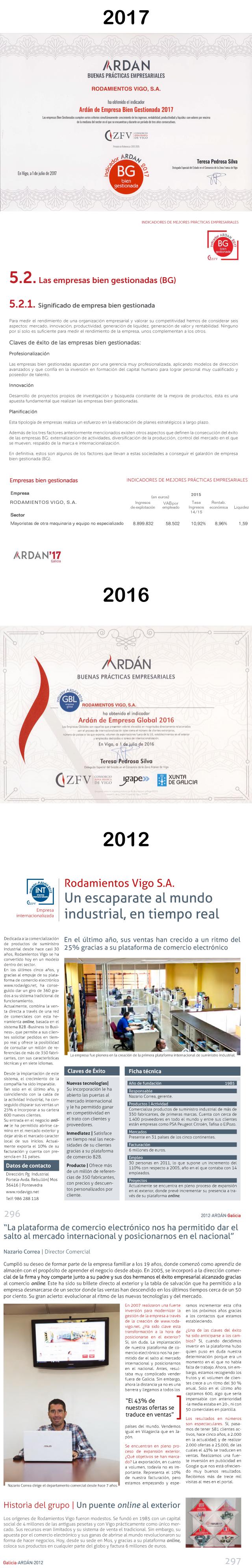 Ardán Español