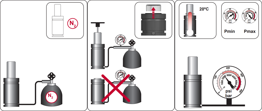 montaje-resorte-gas-nitrogeno-1