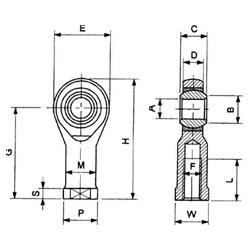 Rotula de precision. Suministros Industriales